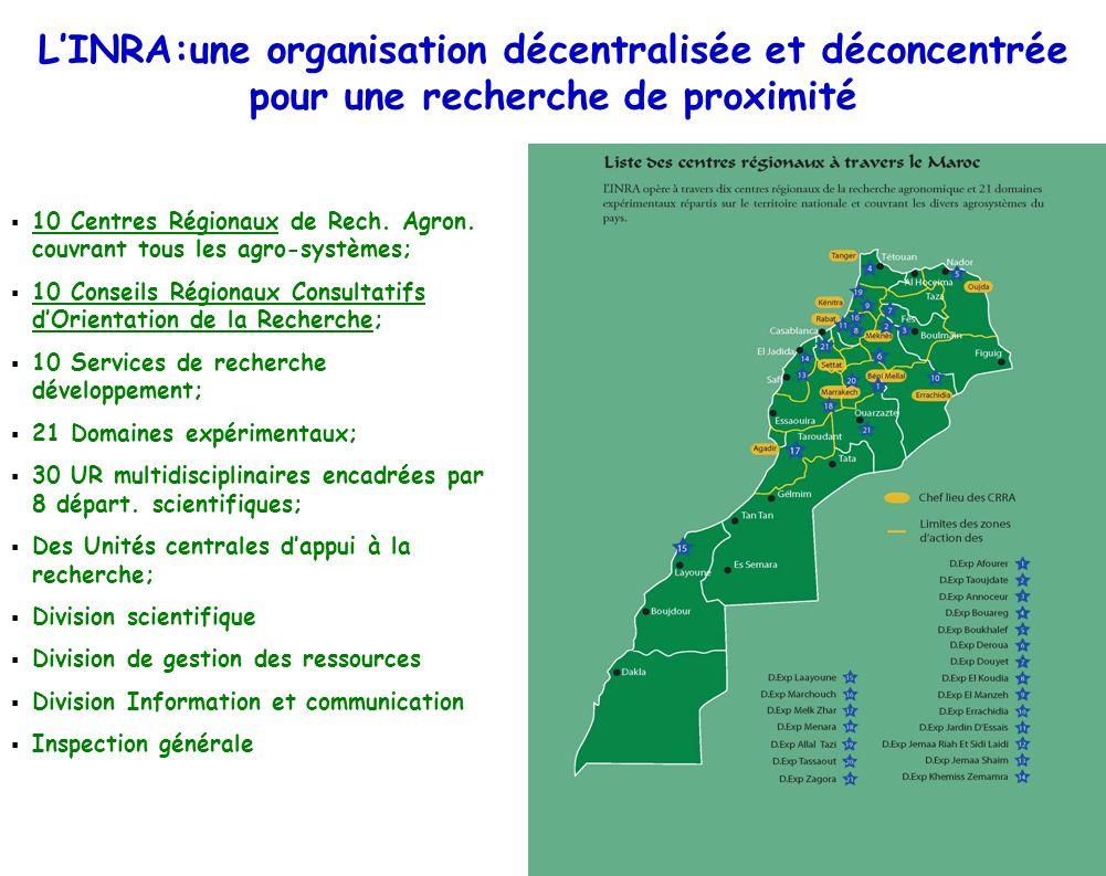 18 LINRA:une organisation décentralisée et déconcentrée pour une recherche de proximité 10 Centres Régionaux de Rech. Agron. couvrant tous les agro-sy