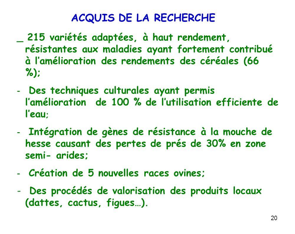 20 ACQUIS DE LA RECHERCHE _ 215 variétés adaptées, à haut rendement, résistantes aux maladies ayant fortement contribué à lamélioration des rendements