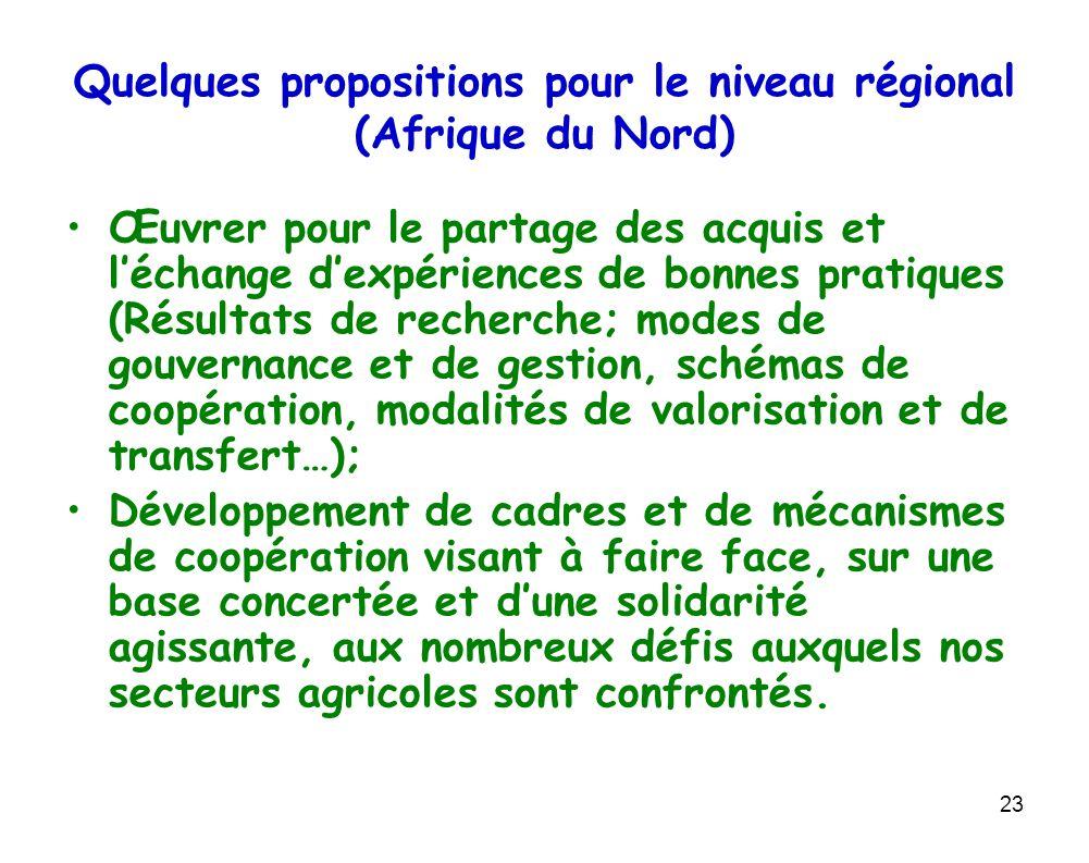 23 Quelques propositions pour le niveau régional (Afrique du Nord) Œuvrer pour le partage des acquis et léchange dexpériences de bonnes pratiques (Rés
