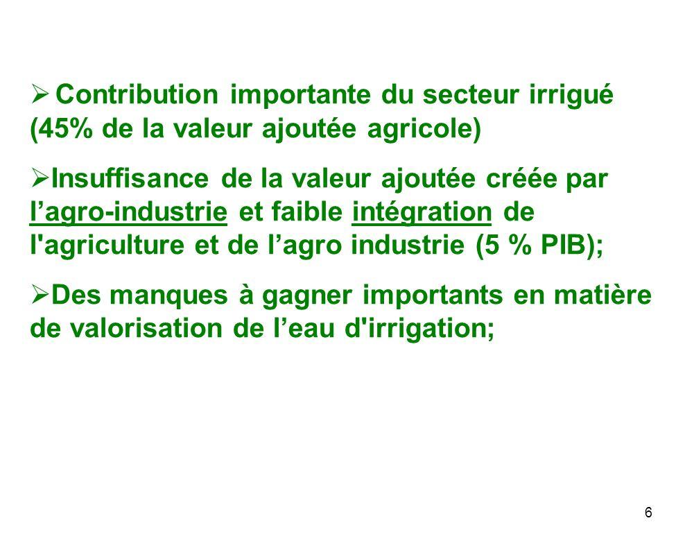 6 Contribution importante du secteur irrigué (45% de la valeur ajoutée agricole) Insuffisance de la valeur ajoutée créée par lagro-industrie et faible
