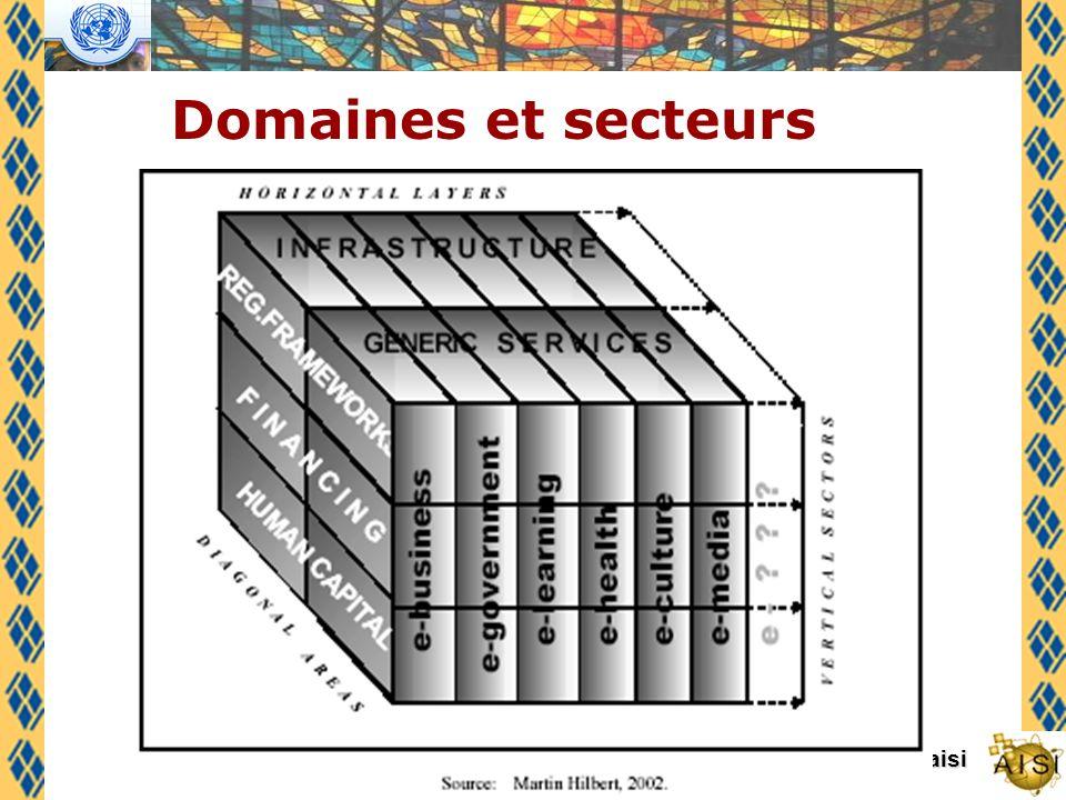 www.uneca.org/aisi Domaines et secteurs