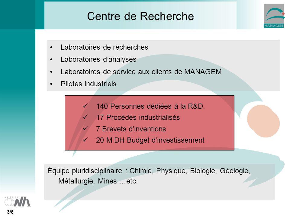 Centre de Recherche Laboratoires de recherches Laboratoires danalyses Laboratoires de service aux clients de MANAGEM Pilotes industriels 140 Personnes dédiées à la R&D.