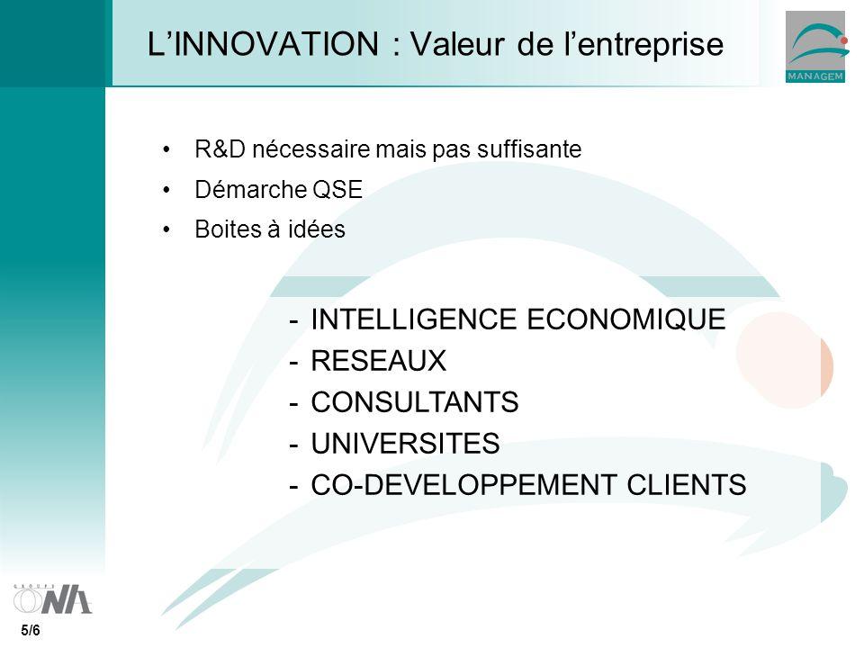 Notre démarche Développement de nouveaux procédés ou nouveaux produits : Recherche