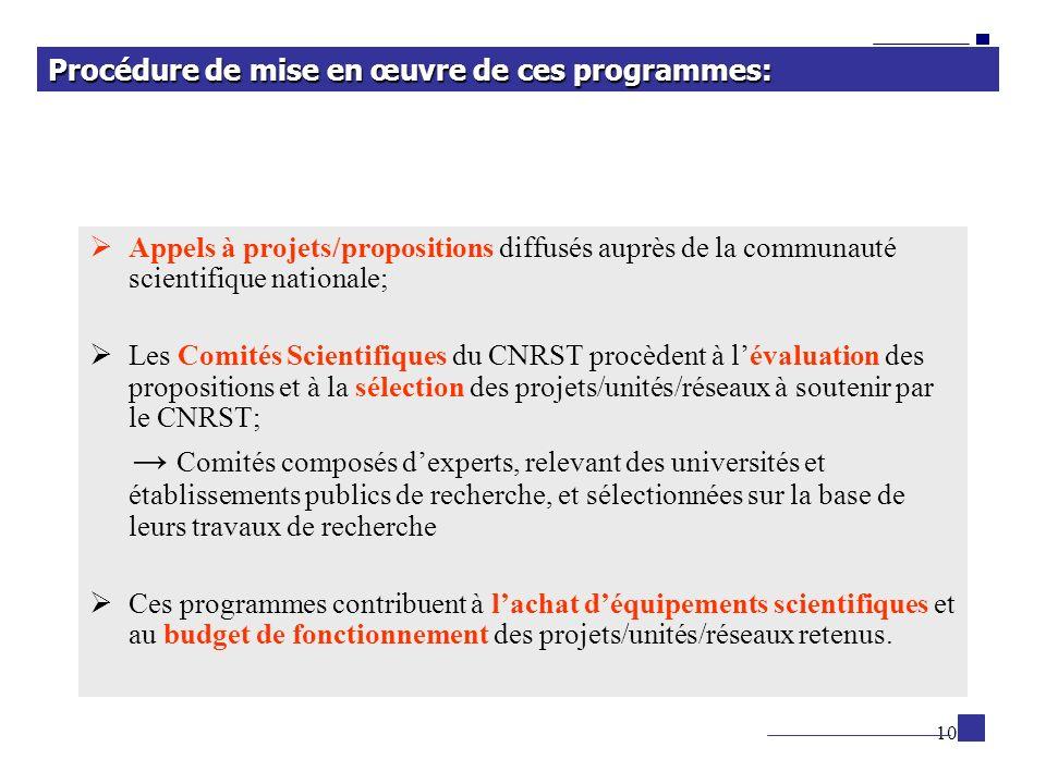 10 Appels à projets/propositions diffusés auprès de la communauté scientifique nationale; Les Comités Scientifiques du CNRST procèdent à lévaluation d