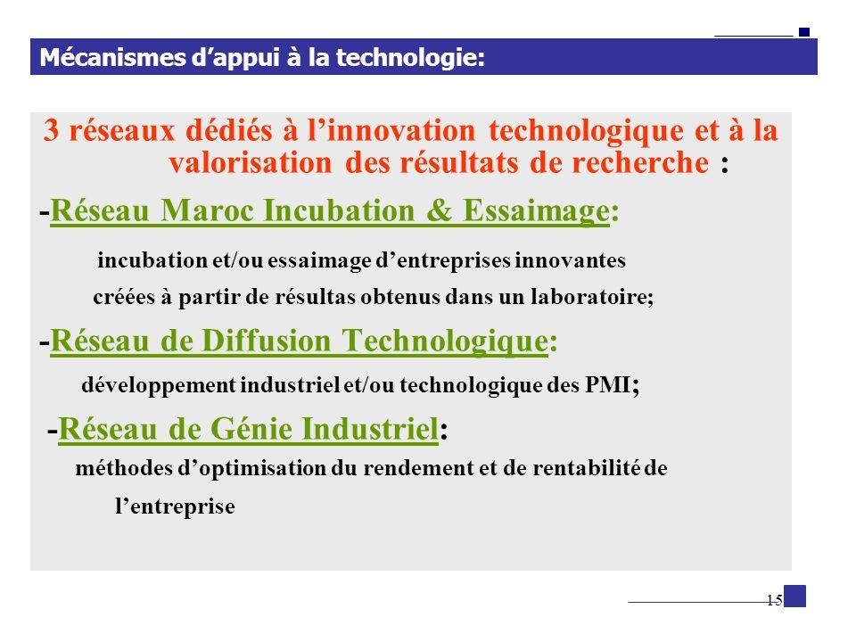 15 3 réseaux dédiés à linnovation technologique et à la valorisation des résultats de recherche : -Réseau Maroc Incubation & Essaimage: incubation et/