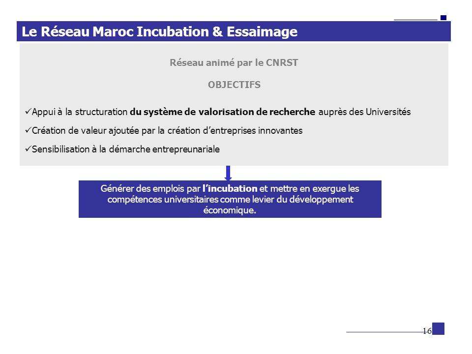 16 Réseau animé par le CNRST OBJECTIFS Appui à la structuration du système de valorisation de recherche auprès des Universités Création de valeur ajou