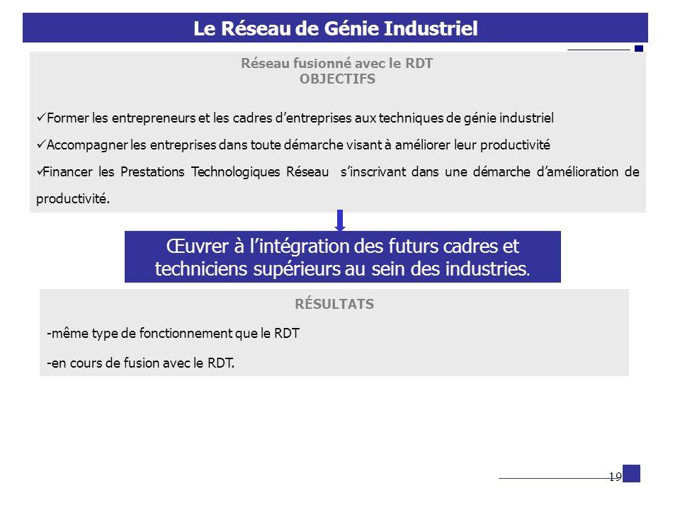 19 Le Réseau de Génie Industriel Le Réseau Maroc Incubation & Essaimage Réseau fusionné avec le RDT OBJECTIFS Former les entrepreneurs et les cadres d