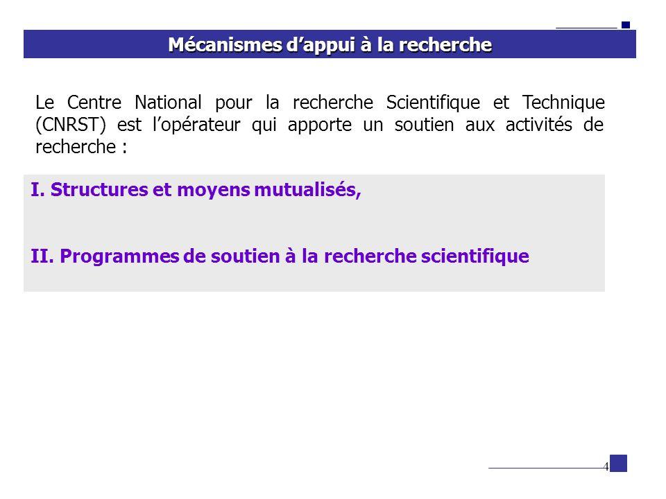 4 I. Structures et moyens mutualisés, II. Programmes de soutien à la recherche scientifique Mécanismes dappui à la recherche Le Centre National pour l