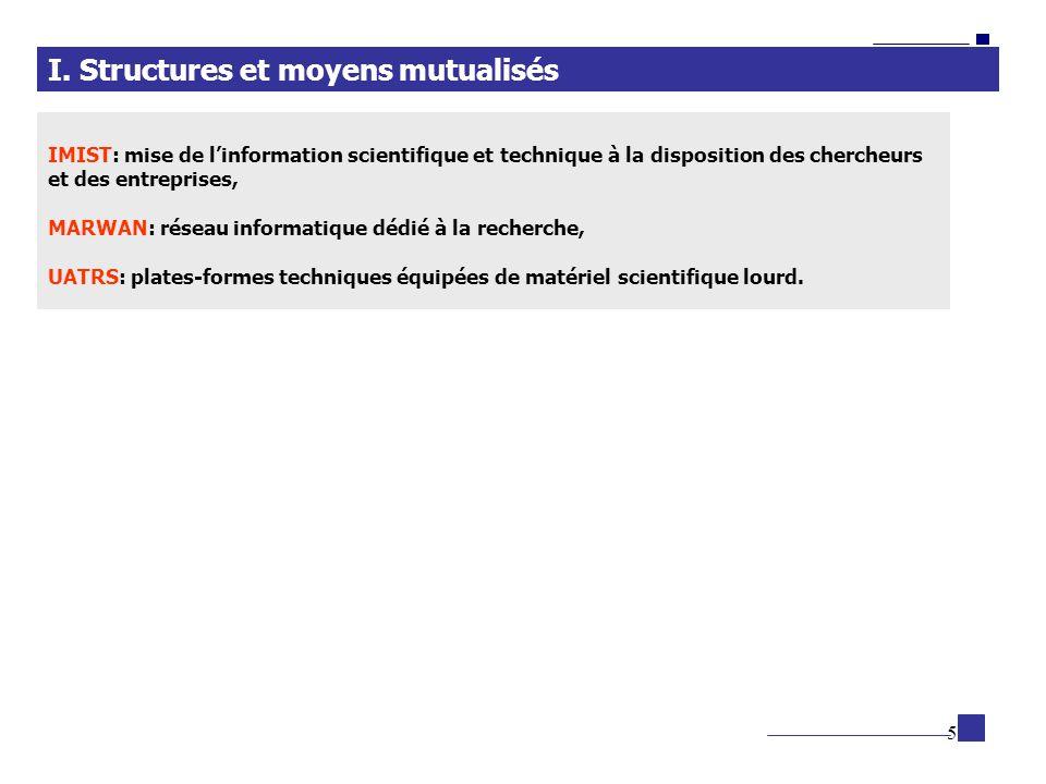 5 IMIST: mise de linformation scientifique et technique à la disposition des chercheurs et des entreprises, MARWAN: réseau informatique dédié à la rec
