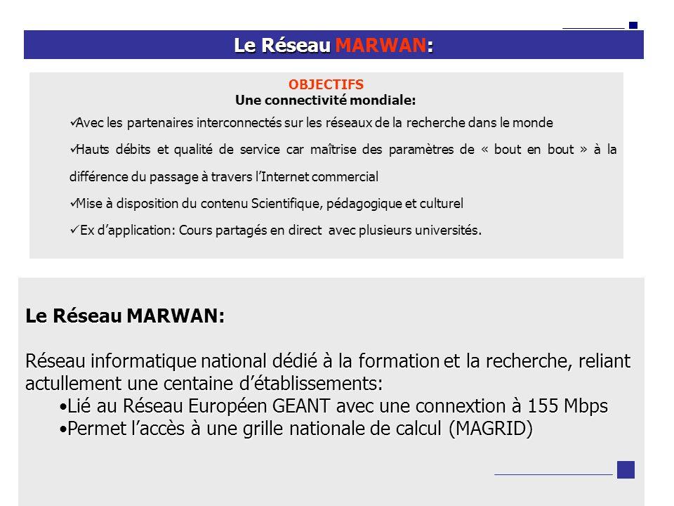 7 Le Réseau : Le Réseau MARWAN: Le Réseau MARWAN: Réseau informatique national dédié à la formation et la recherche, reliant actullement une centaine
