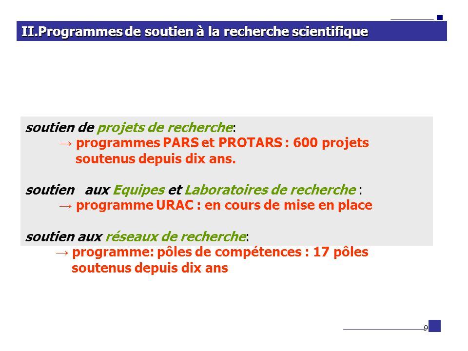 9 II.Programmes de soutien à la recherche scientifique soutien de projets de recherche: programmes PARS et PROTARS : 600 projets soutenus depuis dix a
