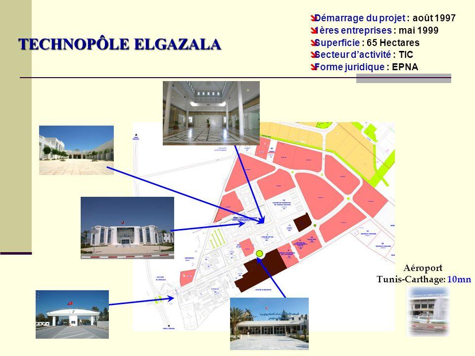 Aéroport Tunis-Carthage: 10mn Démarrage du projet : août 1997 1ères entreprises : mai 1999 Superficie : 65 Hectares Secteur dactivité : TIC Forme juri