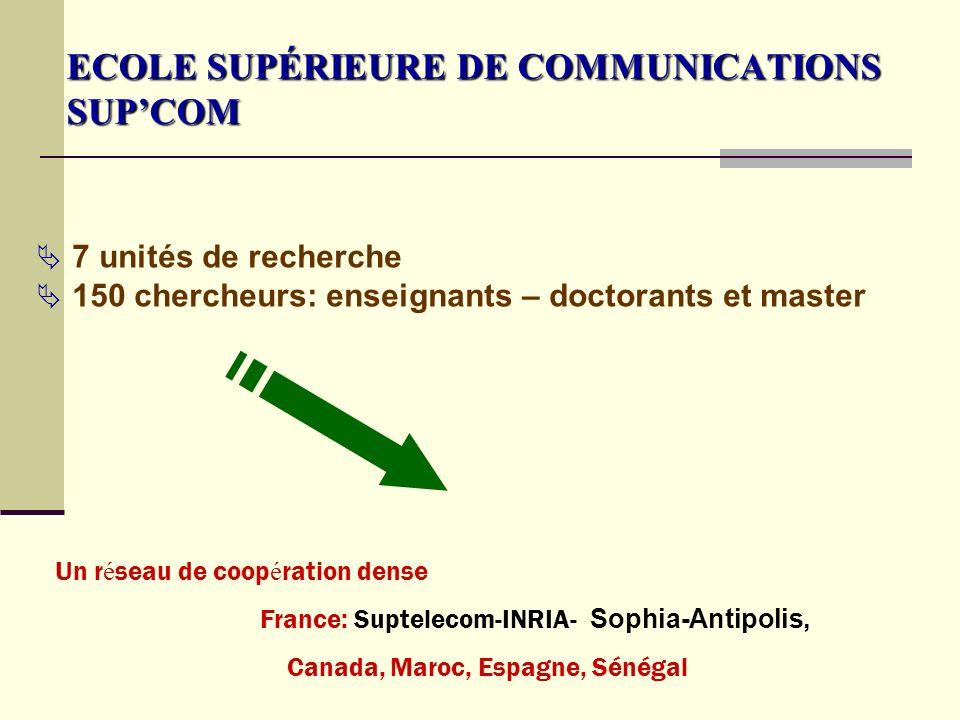 les cyber Parcs En Tunisie LE KEF KASSERINE SILIANA GAFSA MONASTIR H.SOUSSE KAIROUAN TOZEUR MEDENINE TATAOUINE KEBILI BEJA JENDOUBA ZAGHOUAN SIDI BOUZID 7 2 Cyber parcs fonctionnels Cyber parcs fonctionnels à partir de 2008 Cyber parcs fonctionnels à partir de 2009 6