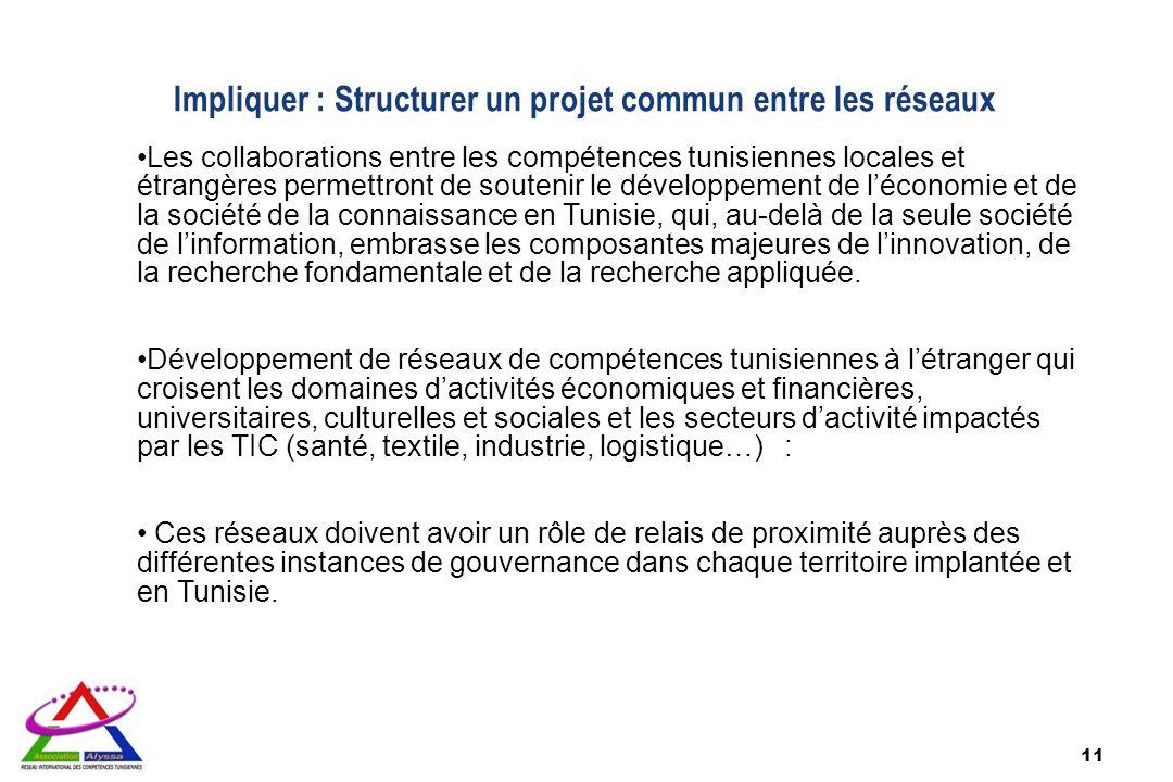 11 Impliquer : Structurer un projet commun entre les réseaux Les collaborations entre les compétences tunisiennes locales et étrangères permettront de