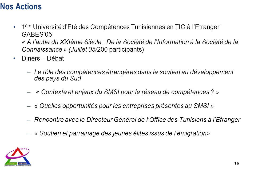 16 Nos Actions 1 ère Université dEté des Compétences Tunisiennes en TIC à lEtranger GABES05 « A laube du XXIème Siècle : De la Société de lInformation