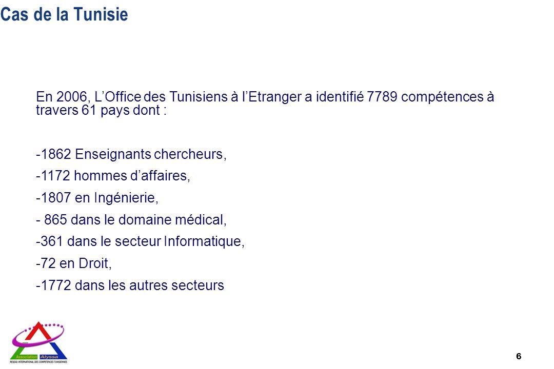 Cas de la Tunisie 6 En 2006, LOffice des Tunisiens à lEtranger a identifié 7789 compétences à travers 61 pays dont : -1862 Enseignants chercheurs, -11