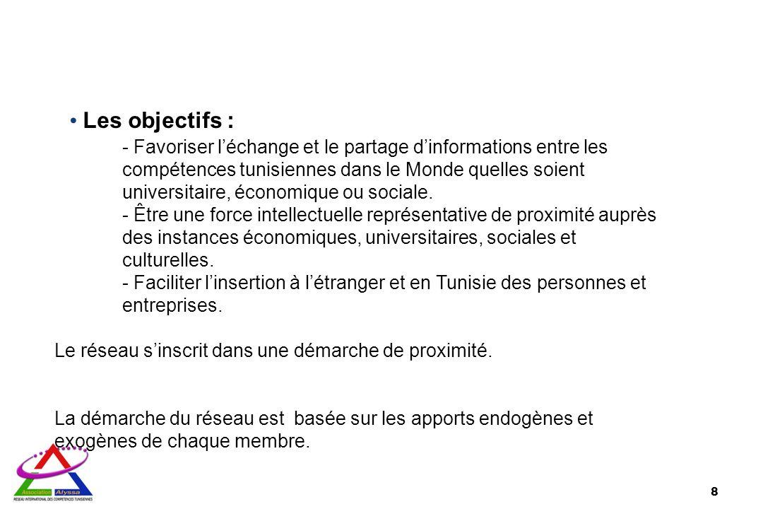 8 Les objectifs : - Favoriser léchange et le partage dinformations entre les compétences tunisiennes dans le Monde quelles soient universitaire, écono