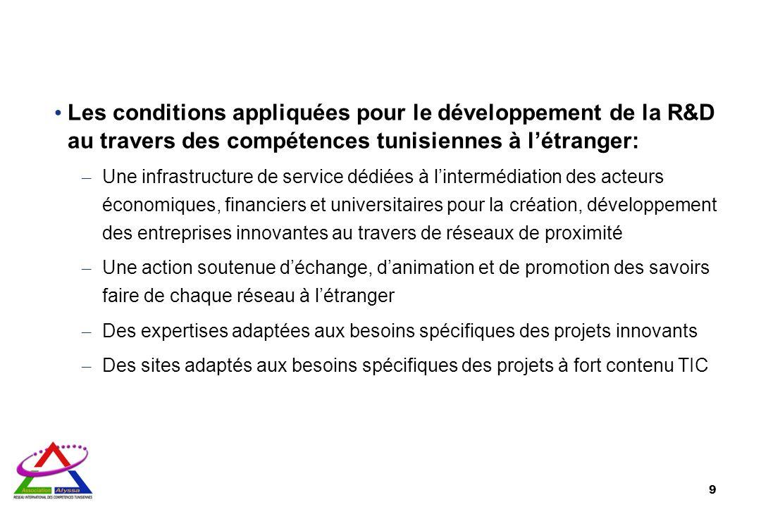 9 Les conditions appliquées pour le développement de la R&D au travers des compétences tunisiennes à létranger: – Une infrastructure de service dédiée