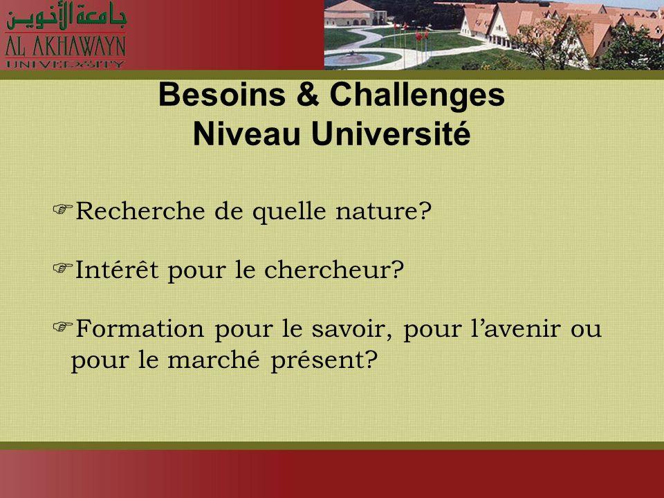 Besoins & Challenges Niveau Université Recherche de quelle nature.