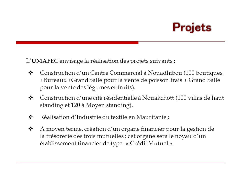 Adresse : Tél : 222 525 37 88 Fax : 222 525 37 75 Mobile :222 200 86 02 E-Mail:umafec@yahoo.fr B.P 2858 - Nouakchott Mauritanie