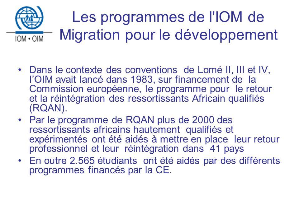 Les programmes de l IOM de Migration pour le développement Dans le contexte des conventions de Lomé II, III et IV, IOIM avait lancé dans 1983, sur financement de la Commission européenne, le programme pour le retour et la réintégration des ressortissants Africain qualifiés (RQAN).