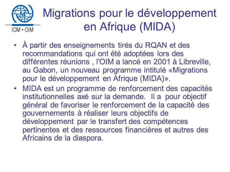 Migrations pour le développement en Afrique (MIDA) À partir des enseignements tirés du RQAN et des recommandations qui ont été adoptées lors des différentes réunions, l OIM a lancé en 2001 à Libreville, au Gabon, un nouveau programme intitulé «Migrations pour le développement en Afrique (MIDA)».
