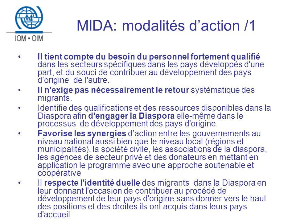 MIDA: modalités daction /1 Il tient compte du besoin du personnel fortement qualifié dans les secteurs spécifiques dans les pays développés d une part, et du souci de contribuer au développement des pays dorigine de l autre.