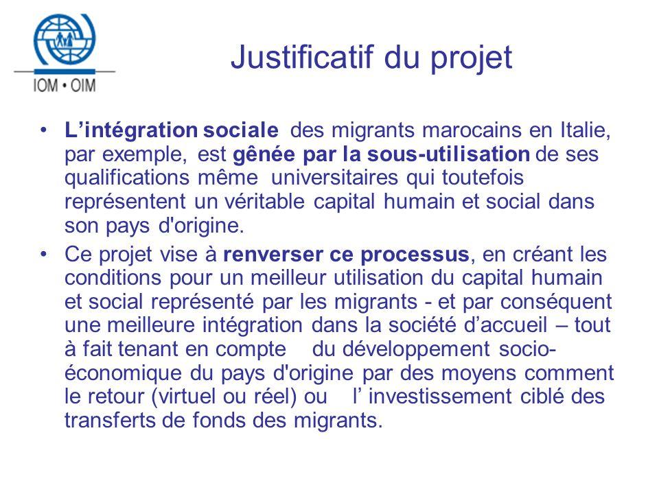 Justificatif du projet Lintégration sociale des migrants marocains en Italie, par exemple, est gênée par la sous-utilisation de ses qualifications même universitaires qui toutefois représentent un véritable capital humain et social dans son pays d origine.