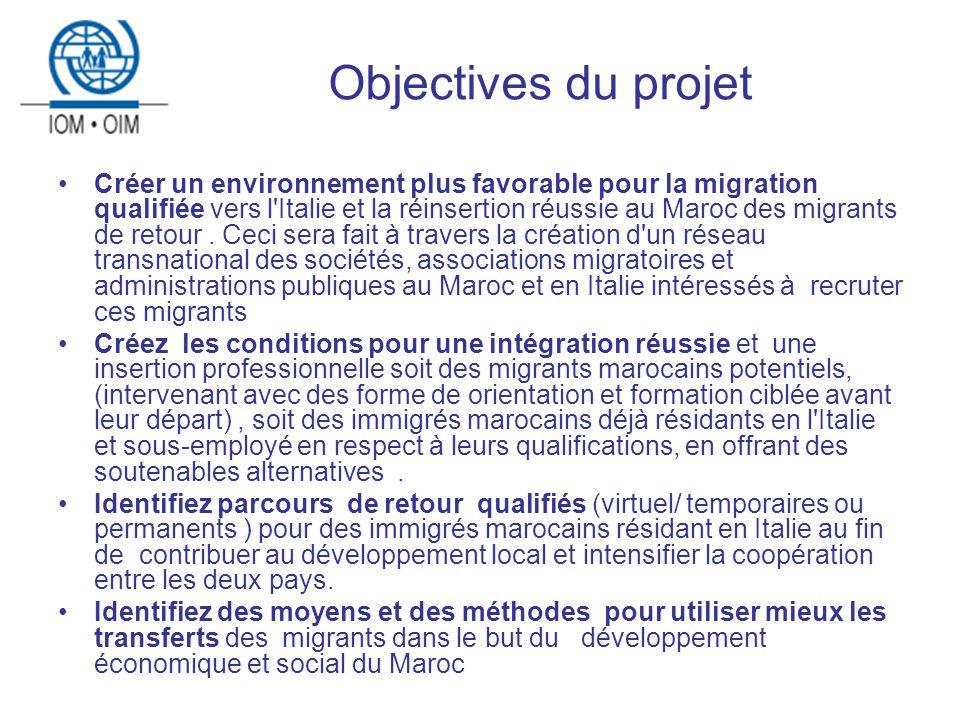 Objectives du projet Créer un environnement plus favorable pour la migration qualifiée vers l Italie et la réinsertion réussie au Maroc des migrants de retour.