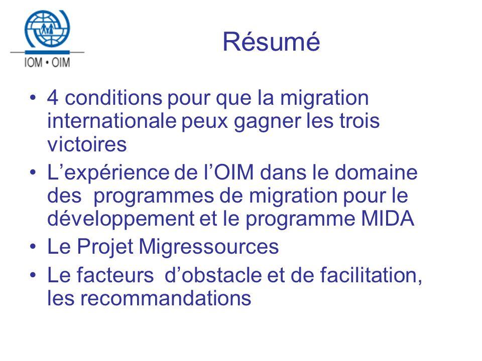 4 conditions pour que la migration internationale peux gagner les trois victoires Lexpérience de lOIM dans le domaine des programmes de migration pour le développement et le programme MIDA Le Projet Migressources Le facteurs dobstacle et de facilitation, les recommandations