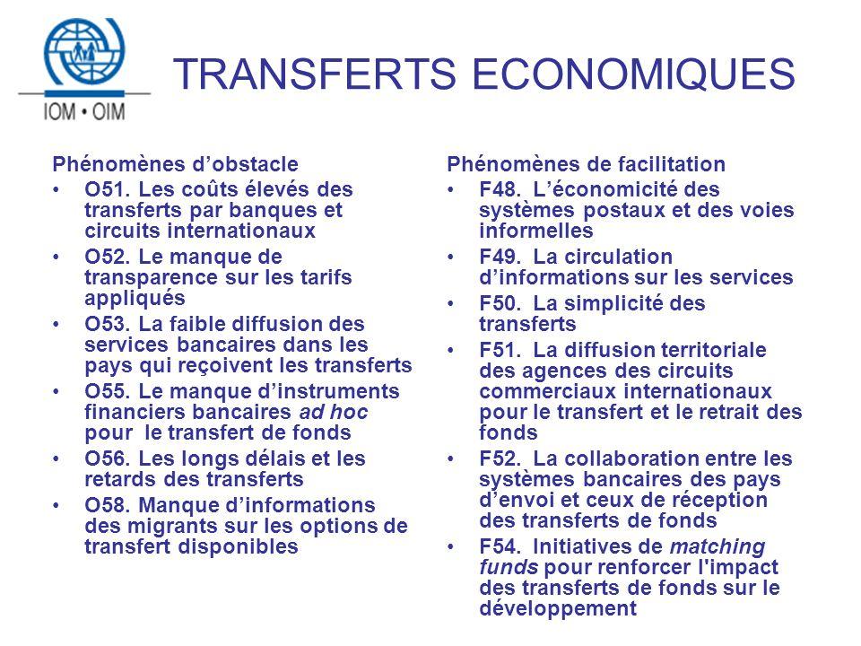 TRANSFERTS ECONOMIQUES Phénomènes dobstacle O51.