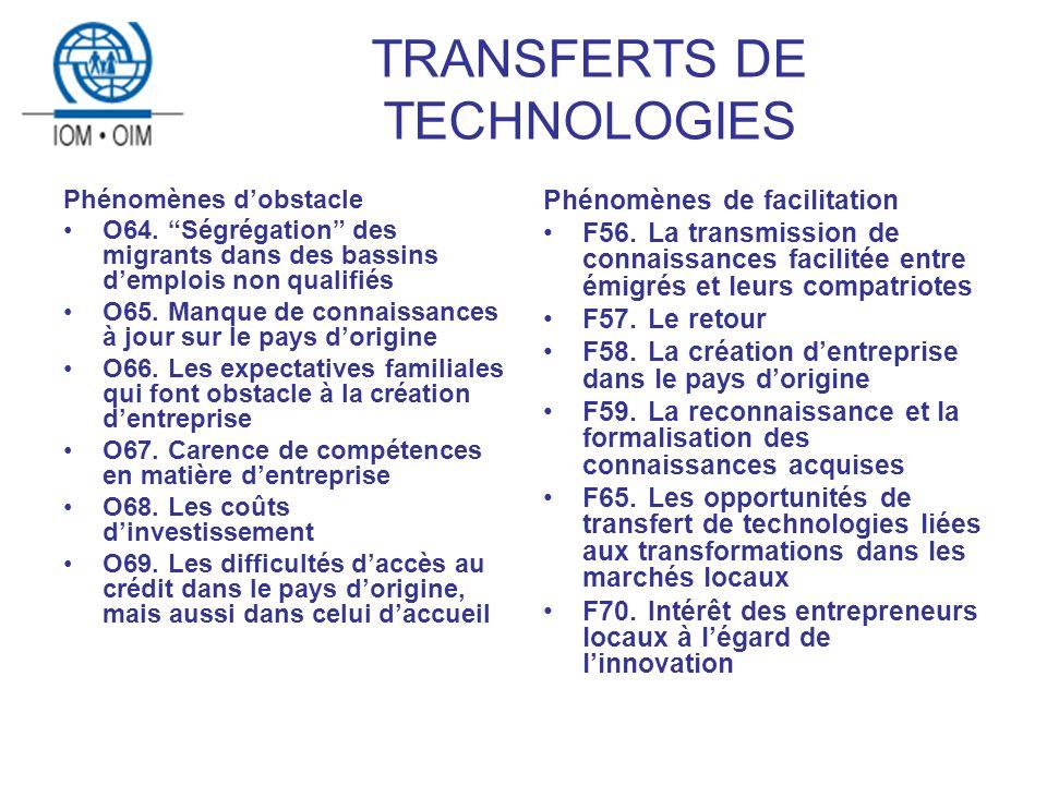 TRANSFERTS DE TECHNOLOGIES Phénomènes dobstacle O64.