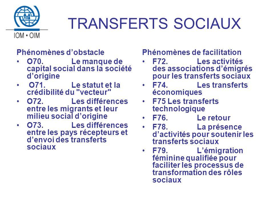 TRANSFERTS SOCIAUX Phénomènes dobstacle O70.