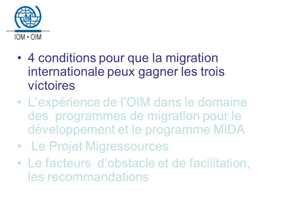 a) Nouveau rôle de la diaspora Pour gagner les trois victoires, il faut garantir lémergence dun cercle migratoire vertueux, où les migrants créent, à travers une double dynamique dintégration et de retour, des relations sociales qui les lient en manière gagnant en même temps à leur société dorigine et à celle daccueil.