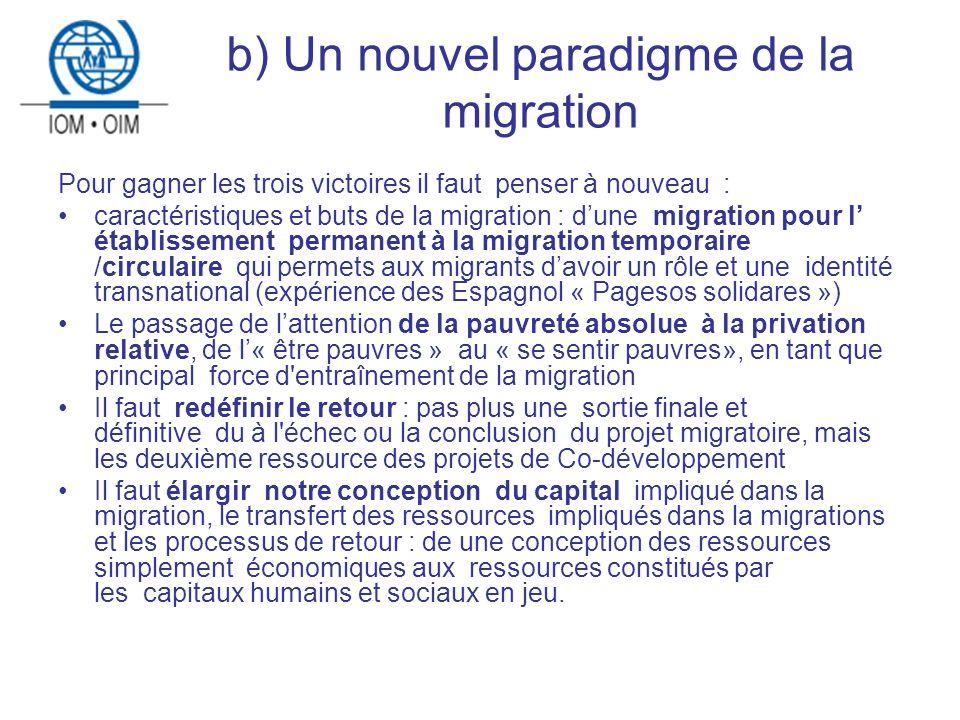b) Un nouvel paradigme de la migration Pour gagner les trois victoires il faut penser à nouveau : caractéristiques et buts de la migration : dune migration pour l établissement permanent à la migration temporaire /circulaire qui permets aux migrants davoir un rôle et une identité transnational (expérience des Espagnol « Pagesos solidares ») Le passage de lattention de la pauvreté absolue à la privation relative, de l« être pauvres » au « se sentir pauvres», en tant que principal force d entraînement de la migration Il faut redéfinir le retour : pas plus une sortie finale et définitive du à l échec ou la conclusion du projet migratoire, mais les deuxième ressource des projets de Co-développement Il faut élargir notre conception du capital impliqué dans la migration, le transfert des ressources impliqués dans la migrations et les processus de retour : de une conception des ressources simplement économiques aux ressources constitués par les capitaux humains et sociaux en jeu.