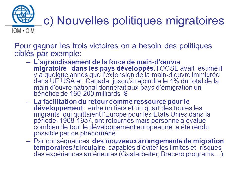 c) Nouvelles politiques migratoires Pour gagner les trois victoires on a besoin des politiques ciblés par exemple: –Lagrandissement de la force de main-d œuvre migratoire dans les pays développés: lOCSE avait estimé il y a quelque annés que lextension de la main-douvre immigrée dans UE USA et Canada jusquà rejoindre le 4% du total de la main douvre national donnerait aux pays démigration un bénéfice de 160-200 milliards $ –La facilitation du retour comme ressource pour le développement: entre un tiers et un quart des toutes les migrants qui quittaient lEurope pour les Etats Unies dans la période 1908-1957, ont retournés mais personne a évalue combien de tout le développement européenne a été rendu possible par ce phénomène –Par conséquences: des nouveaux arrangements de migration temporaires /circulaire, capables déviter les limites et risques des expériences antérieures (Gastarbeiter, Bracero programs…)