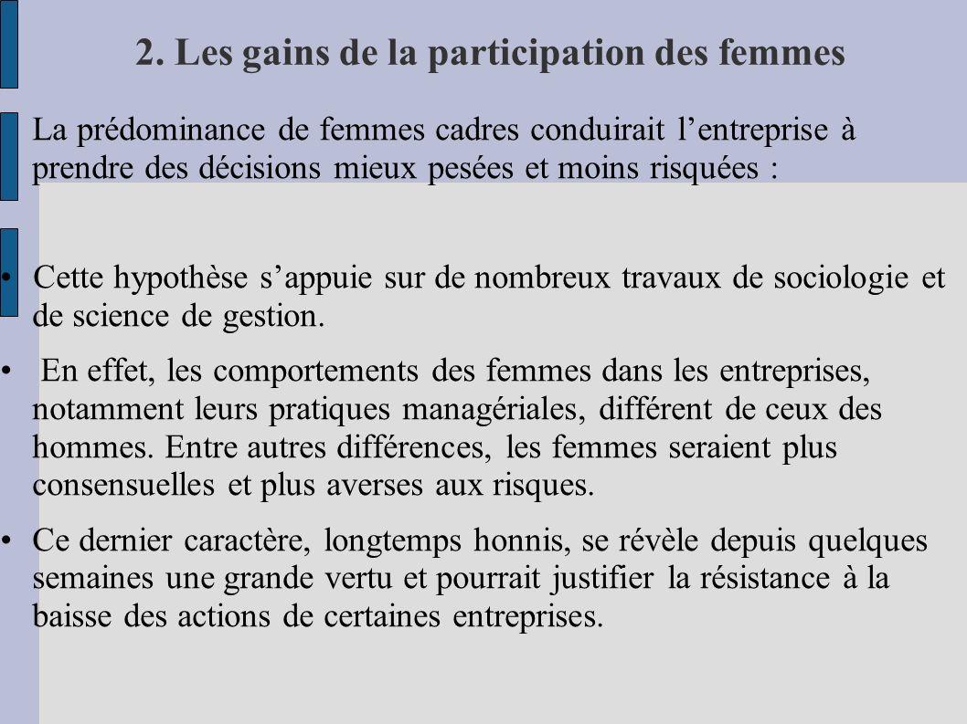 2. Les gains de la participation des femmes La prédominance de femmes cadres conduirait lentreprise à prendre des décisions mieux pesées et moins risq