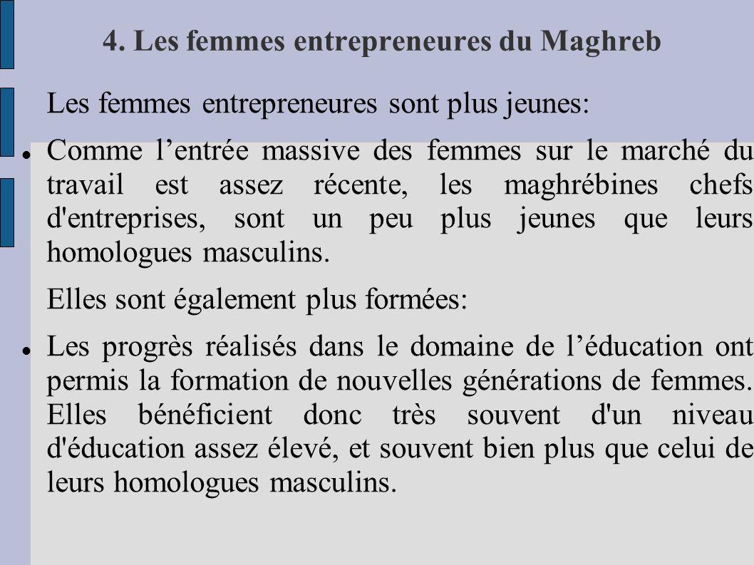 4. Les femmes entrepreneures du Maghreb Les femmes entrepreneures sont plus jeunes: Comme lentrée massive des femmes sur le marché du travail est asse