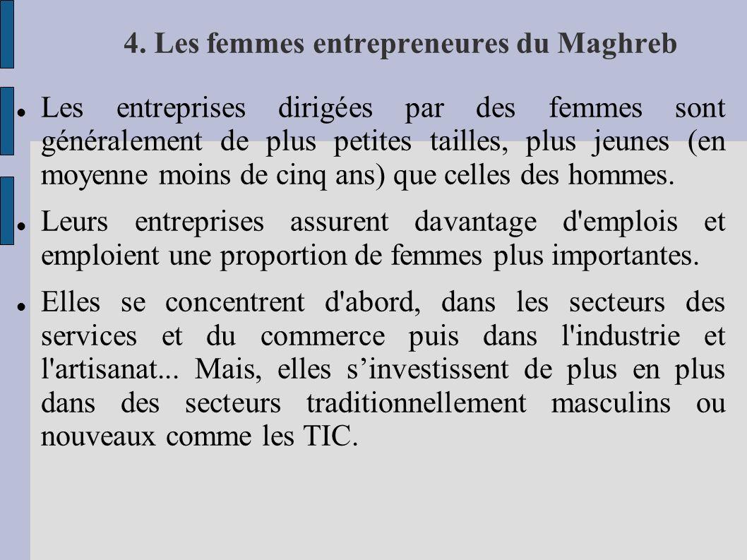 4. Les femmes entrepreneures du Maghreb Les entreprises dirigées par des femmes sont généralement de plus petites tailles, plus jeunes (en moyenne moi