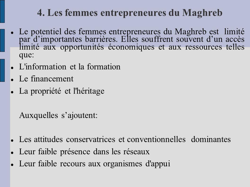 4. Les femmes entrepreneures du Maghreb Le potentiel des femmes entrepreneures du Maghreb est limité par dimportantes barrières. Elles souffrent souve