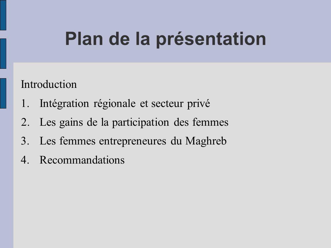 Introduction Le Maghreb se trouve aujourd hui face aux grands défis de la mondialisation, des transitions démographiques et technologiques, et du changement climatique Leur incidence se traduit par des taux de croissance volatiles et dépendants des chocs externes ainsi que par des taux de chômage encore très élevés Il a été démontré que lintégration régionale peut apporter une solution à ces défis et que la non - intégration a des coûts Dans ce contexte le rôle de lEtat reste primordiale pour lancer et appuyer le processus dintégration, il nen reste pas moins que le secteur privé doit y jouer un rôle important