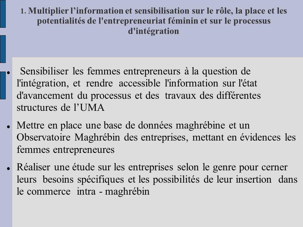 1. Multiplier linformation et sensibilisation sur le rôle, la place et les potentialités de l'entrepreneuriat féminin et sur le processus d'intégratio