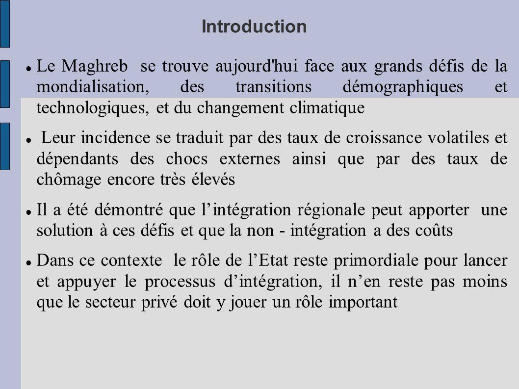 Introduction Le Maghreb se trouve aujourd'hui face aux grands défis de la mondialisation, des transitions démographiques et technologiques, et du chan
