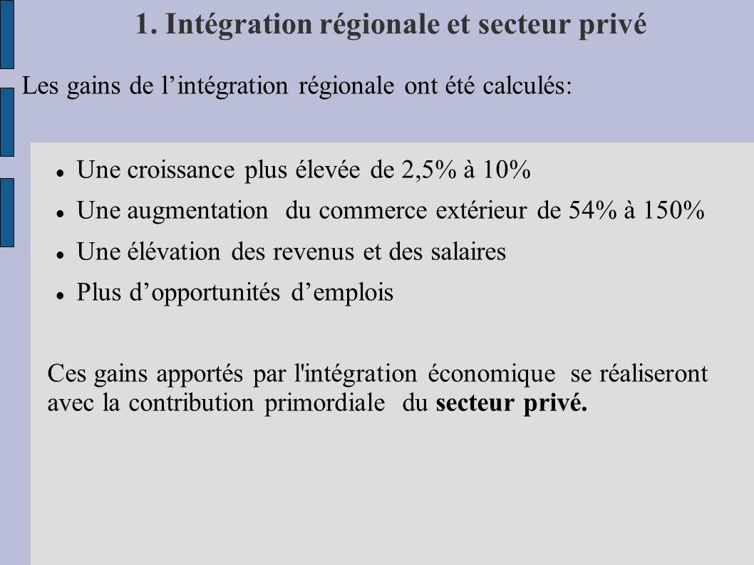 1. Intégration régionale et secteur privé Les gains de lintégration régionale ont été calculés: Une croissance plus élevée de 2,5% à 10% Une augmentat