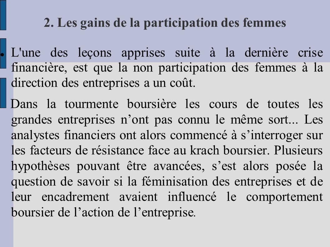 2. Les gains de la participation des femmes L'une des leçons apprises suite à la dernière crise financière, est que la non participation des femmes à