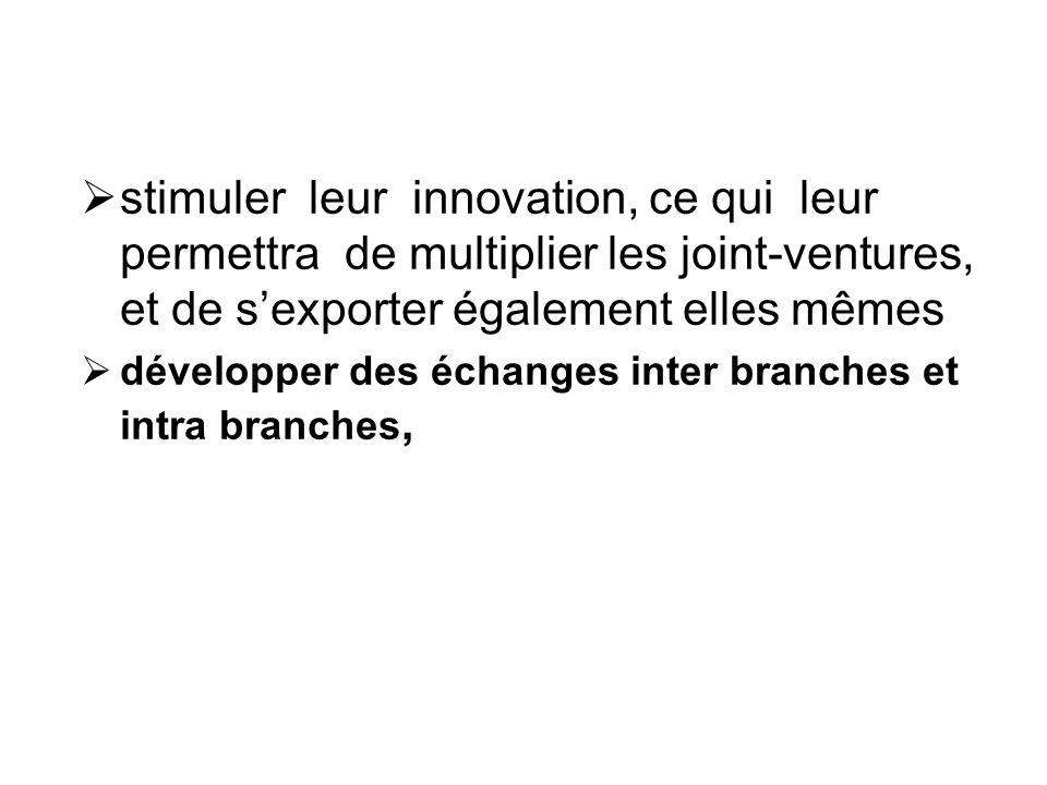stimuler leur innovation, ce qui leur permettra de multiplier les joint-ventures, et de sexporter également elles mêmes développer des échanges inter