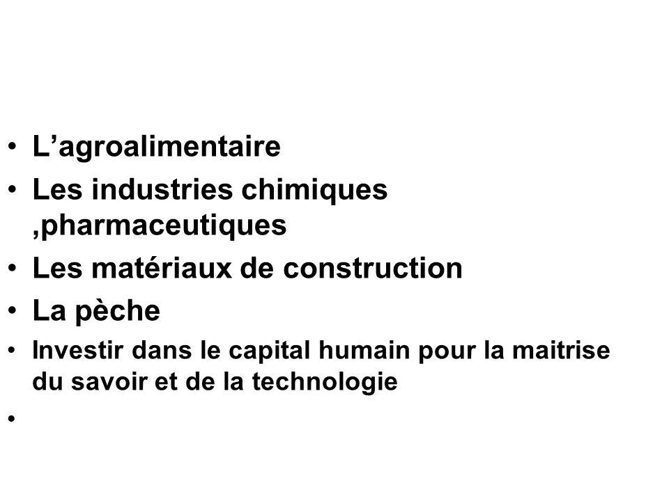 Lagroalimentaire Les industries chimiques,pharmaceutiques Les matériaux de construction La pèche Investir dans le capital humain pour la maitrise du s