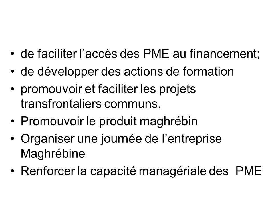 de faciliter laccès des PME au financement; de développer des actions de formation promouvoir et faciliter les projets transfrontaliers communs. Promo