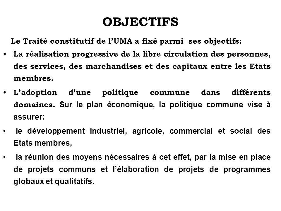 Structures : Conseil de la Présidence Conseil des Ministres des Affaires Etrangères Comité de suivi Commissions ministérielles spécialisées (04):sécurité alimentaire, économie et finances, infrastructures, ressources humaines