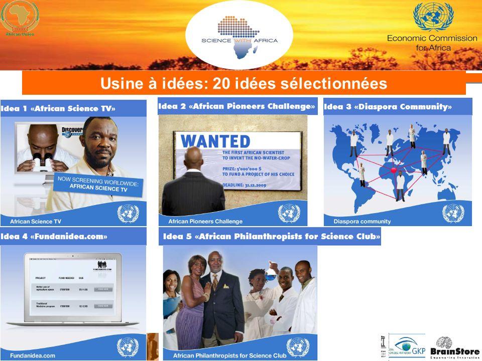 Usine à idées: 20 idées sélectionnées